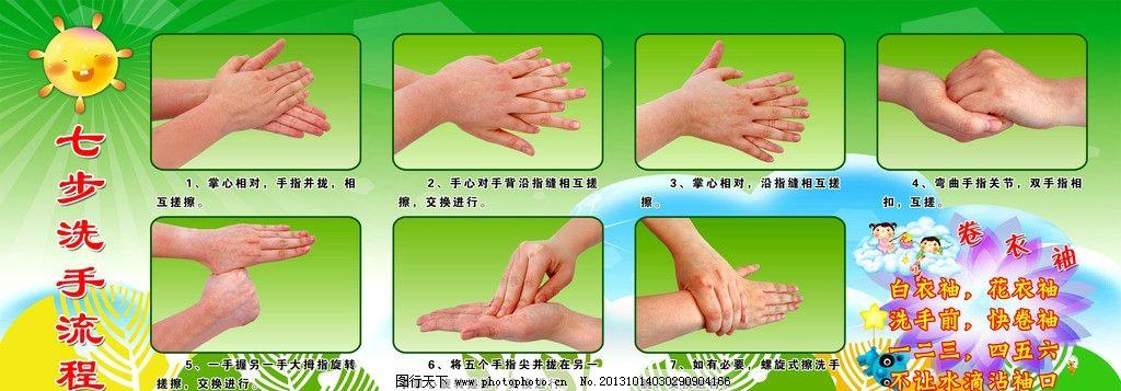 七步洗手流程图片