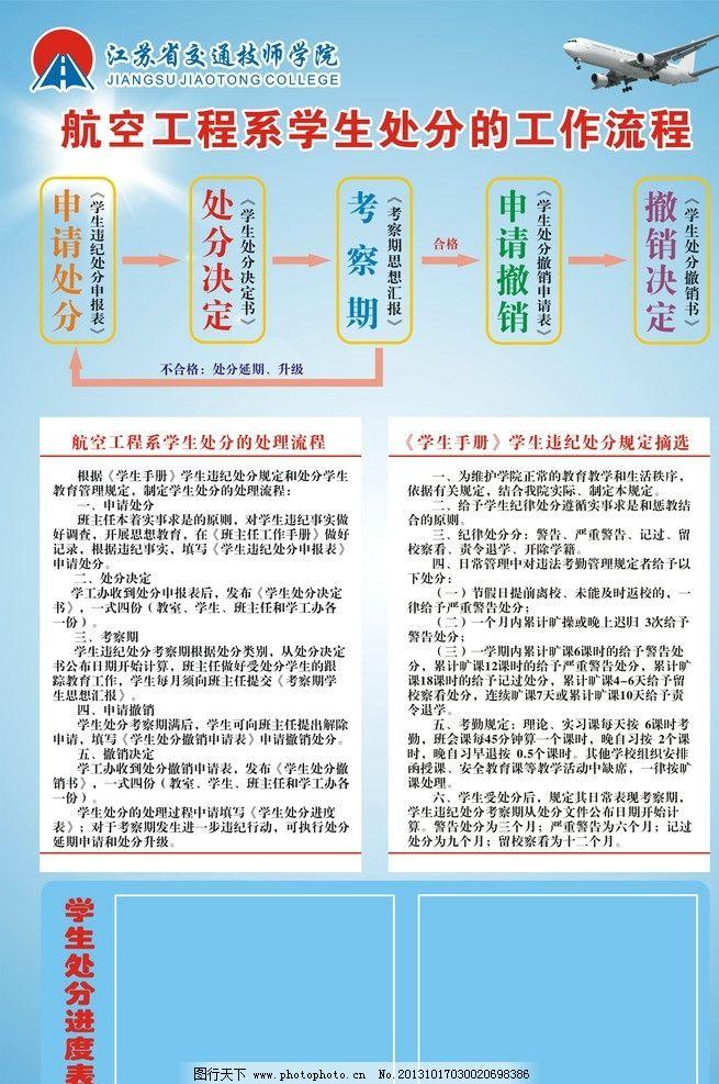 学生处分流程图 图表 公告栏 展板设计 江苏省交通技师学院 海报设计