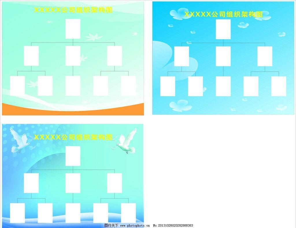 架构图 组织架构图 公司架构图