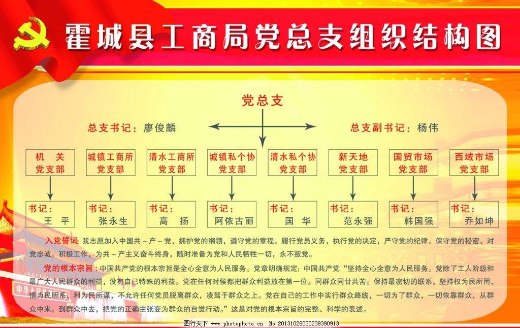 工商局组织结构图图片