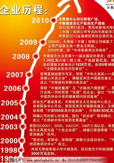 2011无限极图片,广告设计画册源文件模板展板招v图片店淘宝ps图片