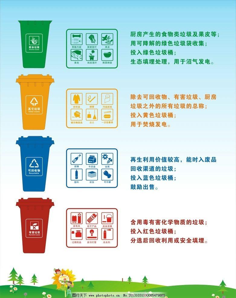 垃圾桶 分类图片