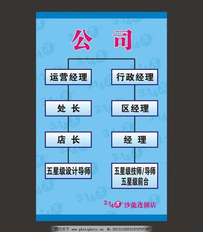 cdr 广告设计 框架图 蓝色背景 蓝色花纹 组织架构 公司框架图 组织