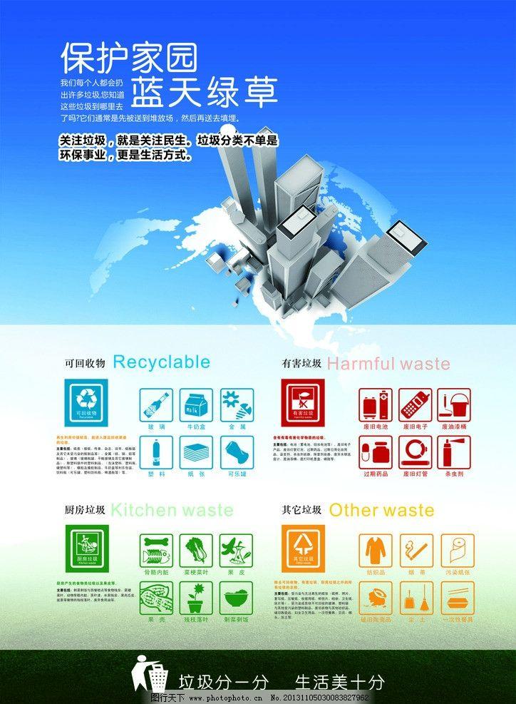 公益广告 垃圾分类 蓝天绿草 建筑 分类 海报设计 广告设计 矢量 cdr图片