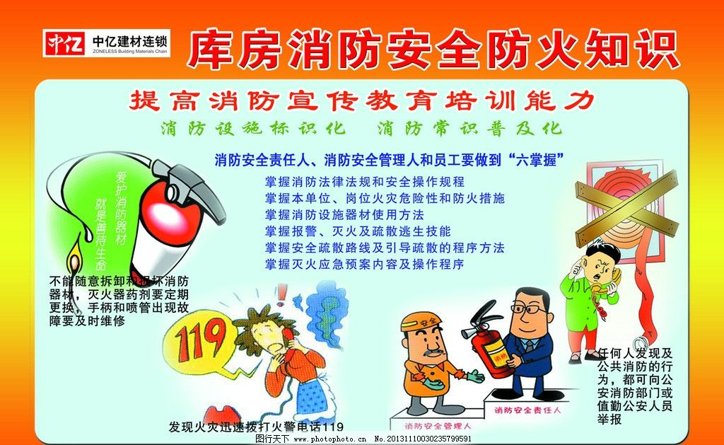 消防宣传 消防 板报 消防板报 库房 警示牌 卡通人物 消防知识 展板