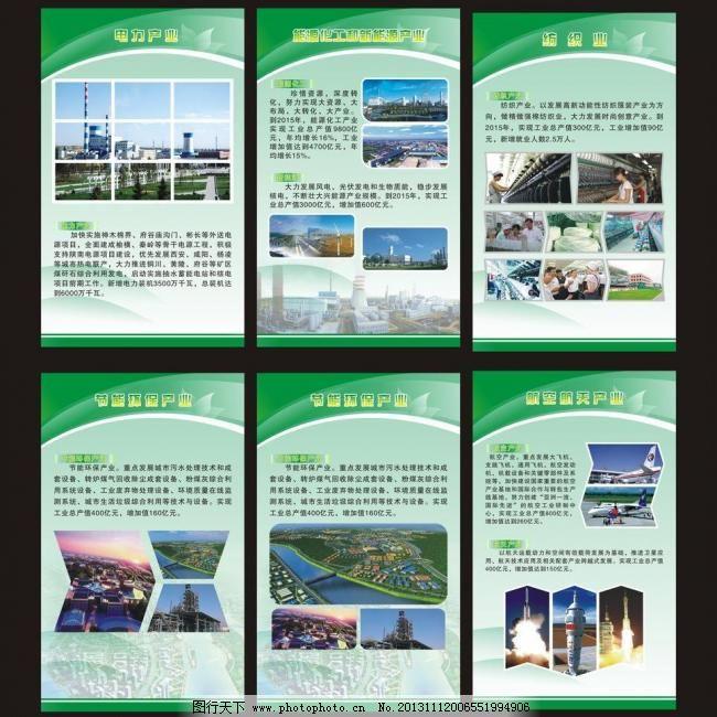 广告设计模板 环保海报 环保展板 科技展板 科技展板设计 工业展板