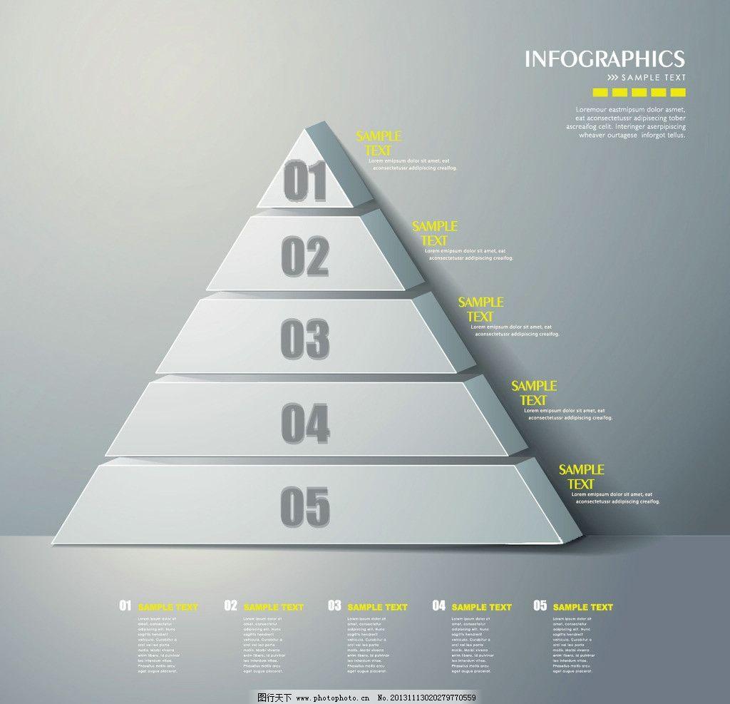 分类标签 金字塔形状
