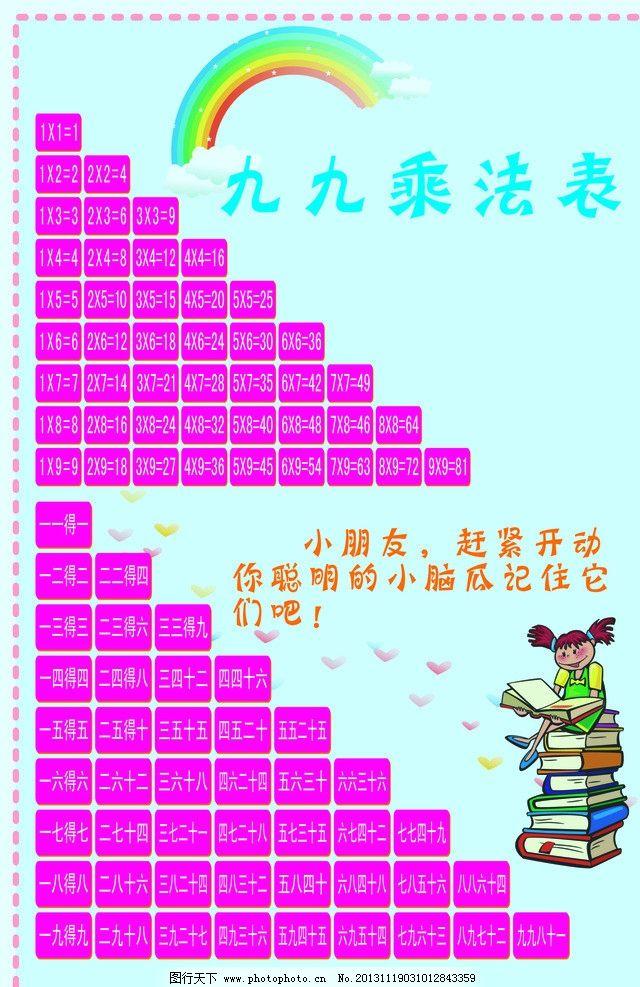 数学乘法口诀 校园文化墙 学校展板 数学展板 学生 数学乐园 绿色展板