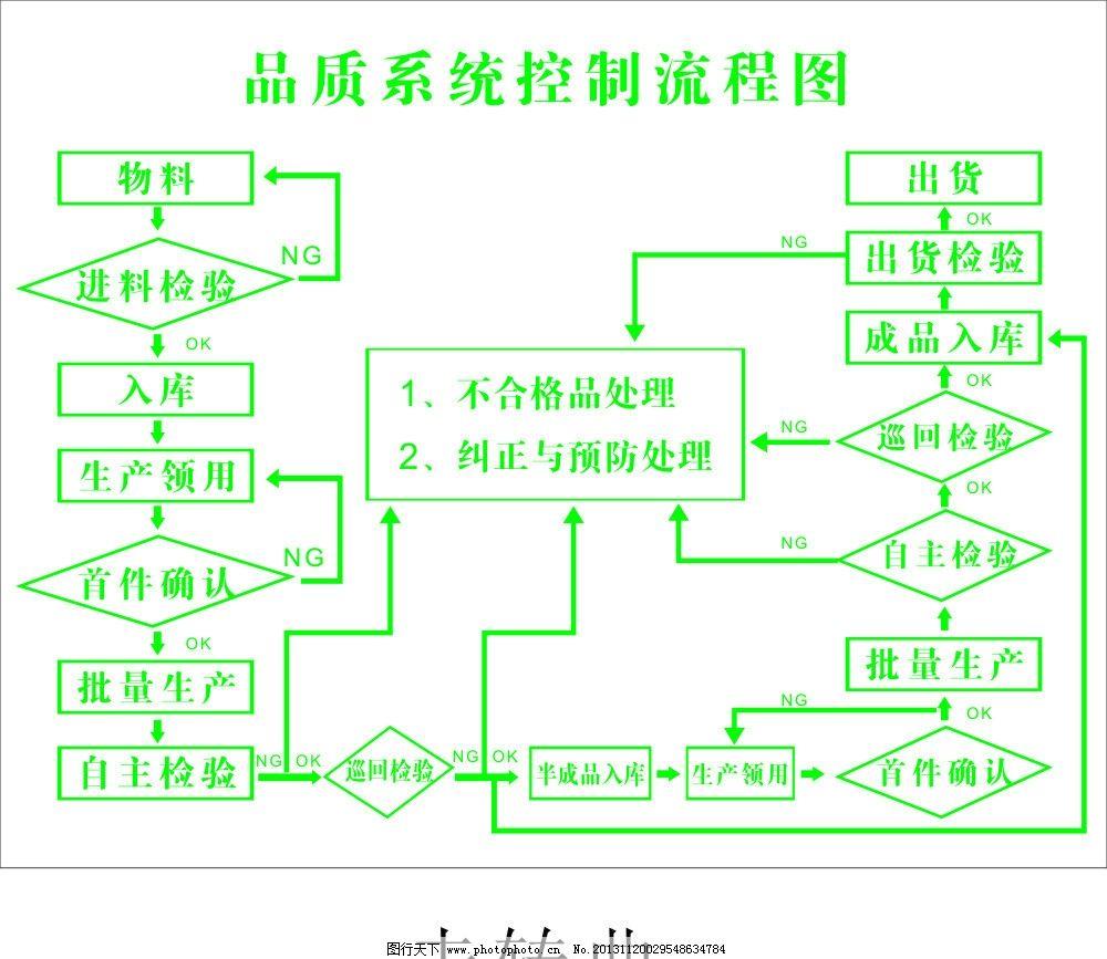 电路 电路图 电子 设计 素材 原理图 1000_867