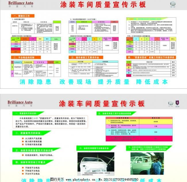 cdr 厂房 挂画 广告设计 广告设计模板 海报设计 汽车 生产车间 宣传