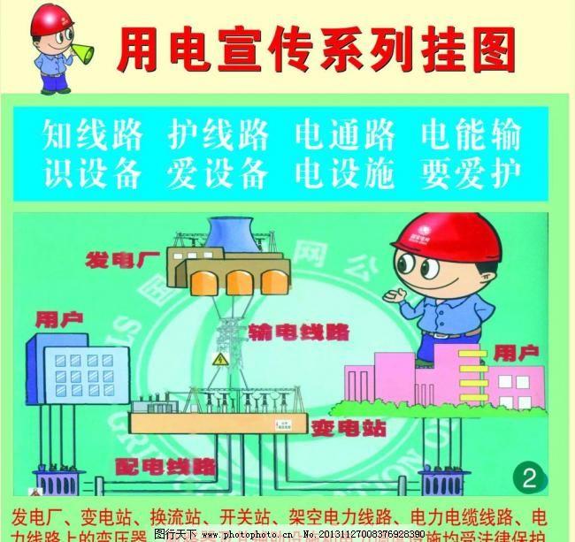 电力设施 广告设计