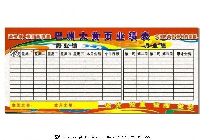 cdr 公示栏 广告设计 海报模板 排行榜 业绩表 展板 展板模板 业绩