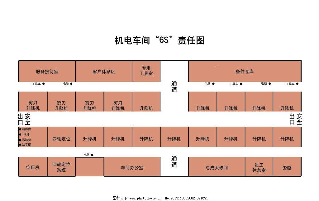 机电建筑组织结构图