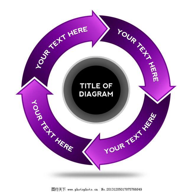 圆形图标 紫色色环形流程图 彩色环形流程图 环形流程图 箭头标志