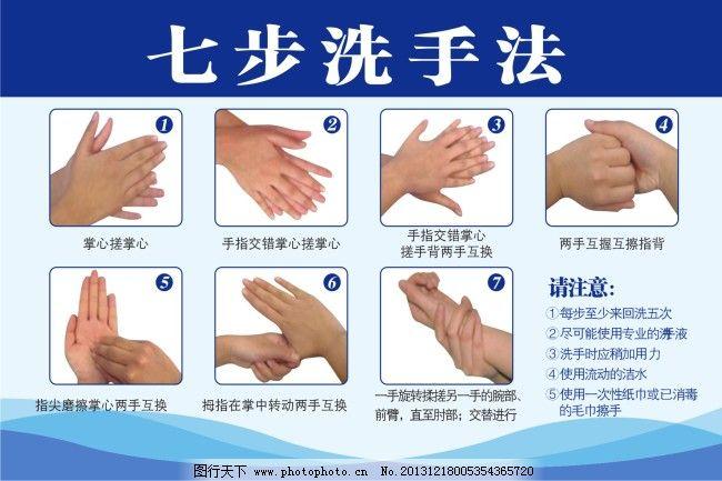 cdr 广告设计 洗手 医疗广告 医院广告 七步洗手法矢量素材 七步洗手