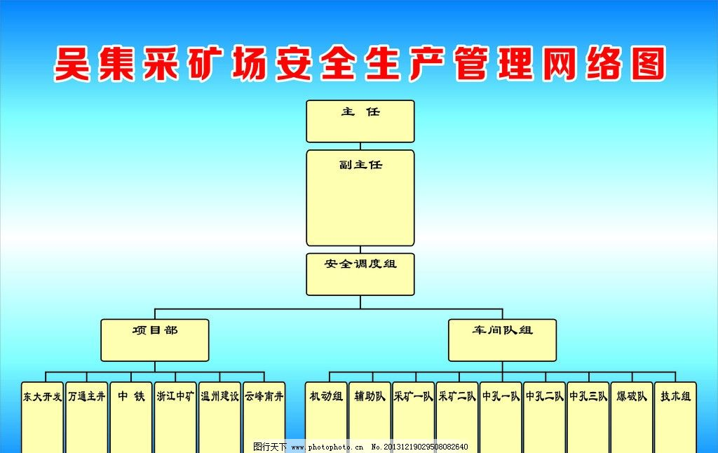 网络结构流程图图片