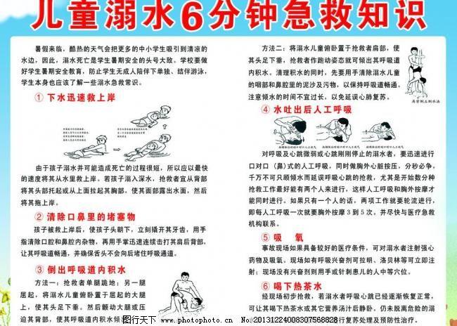 儿童溺水急救知识展板图片