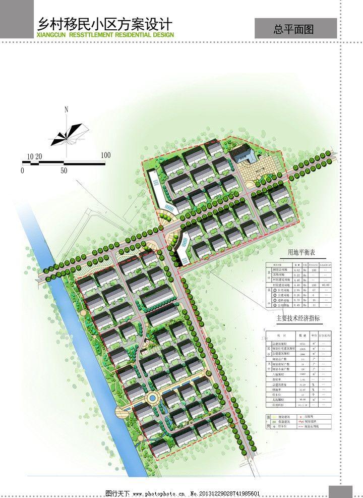 移民安置小区总平面图 安置房 小区平面图 规划图 园林设计 环境设计